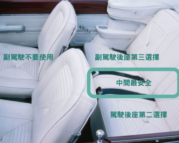 汽車安全座椅安裝位置