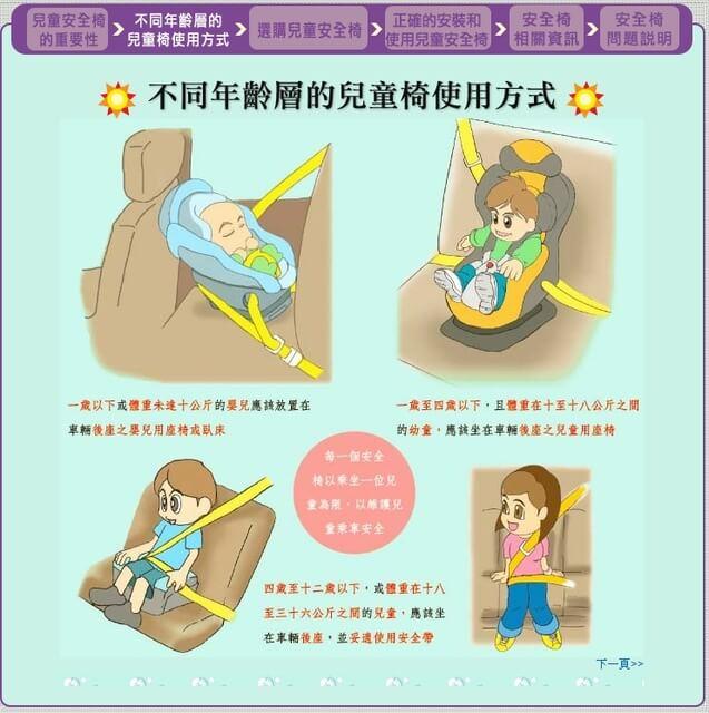 安全座椅年齡使用方式
