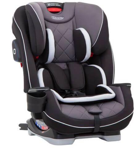 GRACO SLIMFIT LX安全座椅
