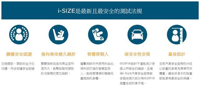 I-Size系統